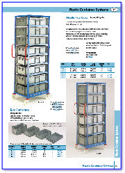 Plastic Container Systems, Mobile Racks and Trolleys