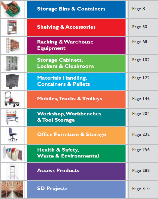 Storage Direct Catalogue Contents Page